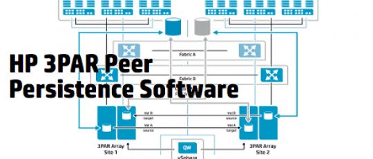 HP 3PAR Peer Persistence vs EMC VPLEX Metro