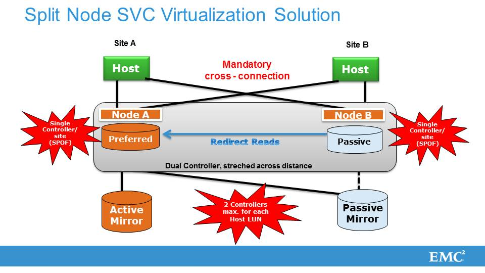 Why IBM SVC and EMC VPLEX are not the same  - The Storage