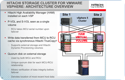 Hds ham vs vplex metro the storage chap the storage chap for Hitachi usp v architecture