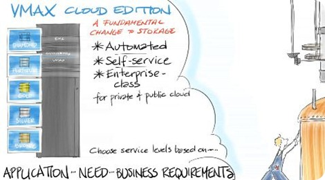 VMAX-cloud-animated